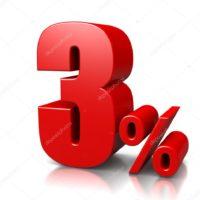 Offerta di prestito onesto tra individui 48 ore